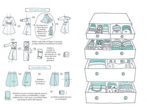 """Dibujo de """"La felicidad después del orden"""" cómo ordenar ropa - Marie Kondo"""